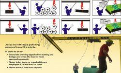 Nội quy an toàn sử dụng  thiết bị nâng