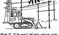 Yêu cầu an toàn lao động đối với xe cơ giới